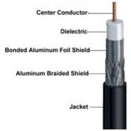 Коаксиальный кабель для систем видеонаблюдения ОДЕССА КАБЕЛЬ F660BV cu black (white)