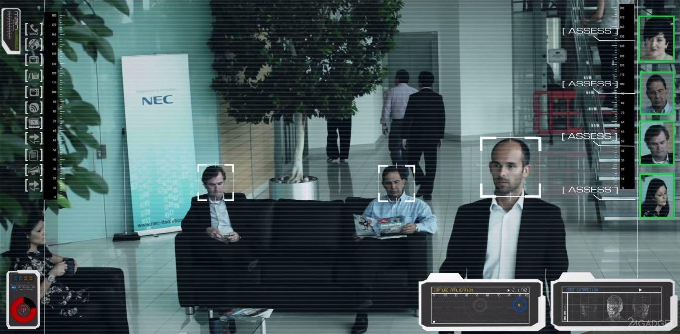 система видеонаблюдения распознавания лиц